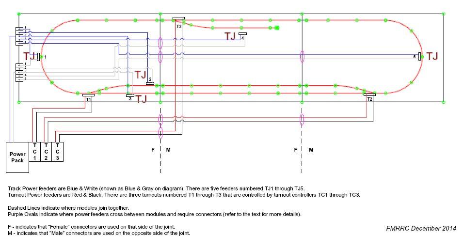 project \u201cn scale modules\u201d installment 3, track wiring \u2013 planning Kato Feeder Track