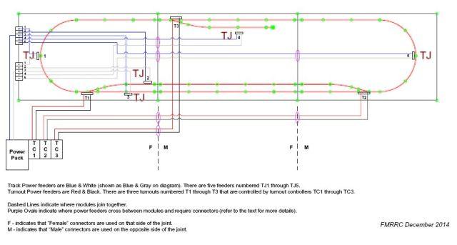 N-Modules_wiring-Rev0