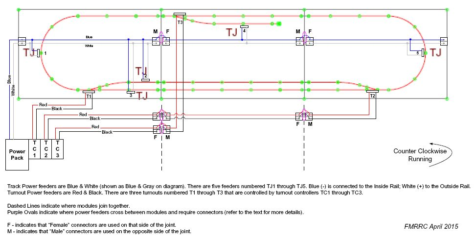 "Project ""N Scale Modules"" : Installment 3, Track Wiring – Planning 